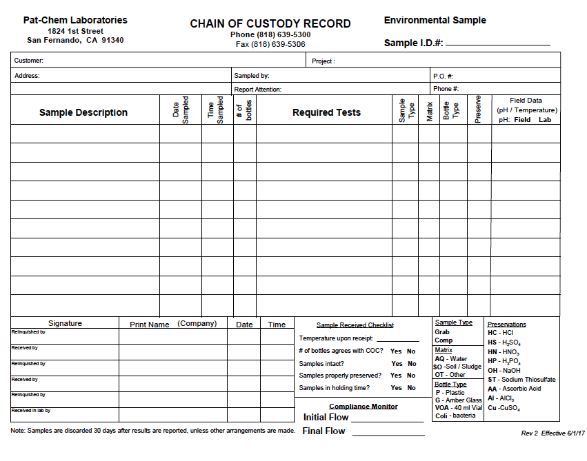 pat testing record sheet template - chain of custody procedure for taking samples pat chem